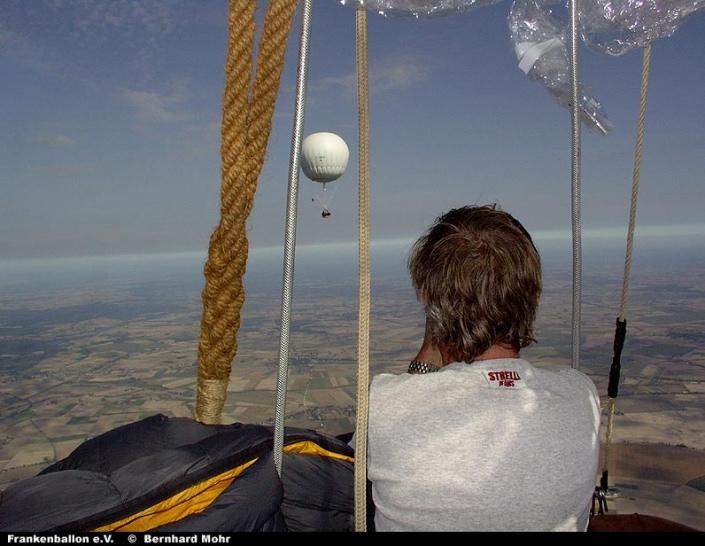 Gasballonfahrt