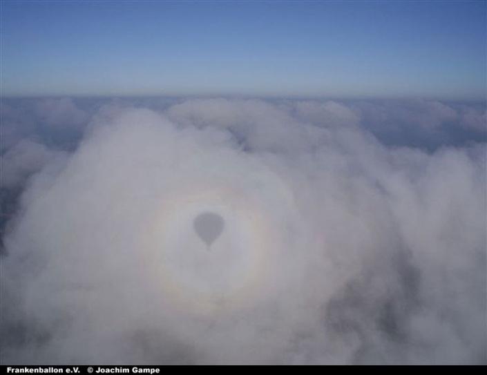 Schatten des Ballons auf den Wolken